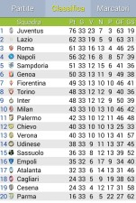 classifica-salvezza